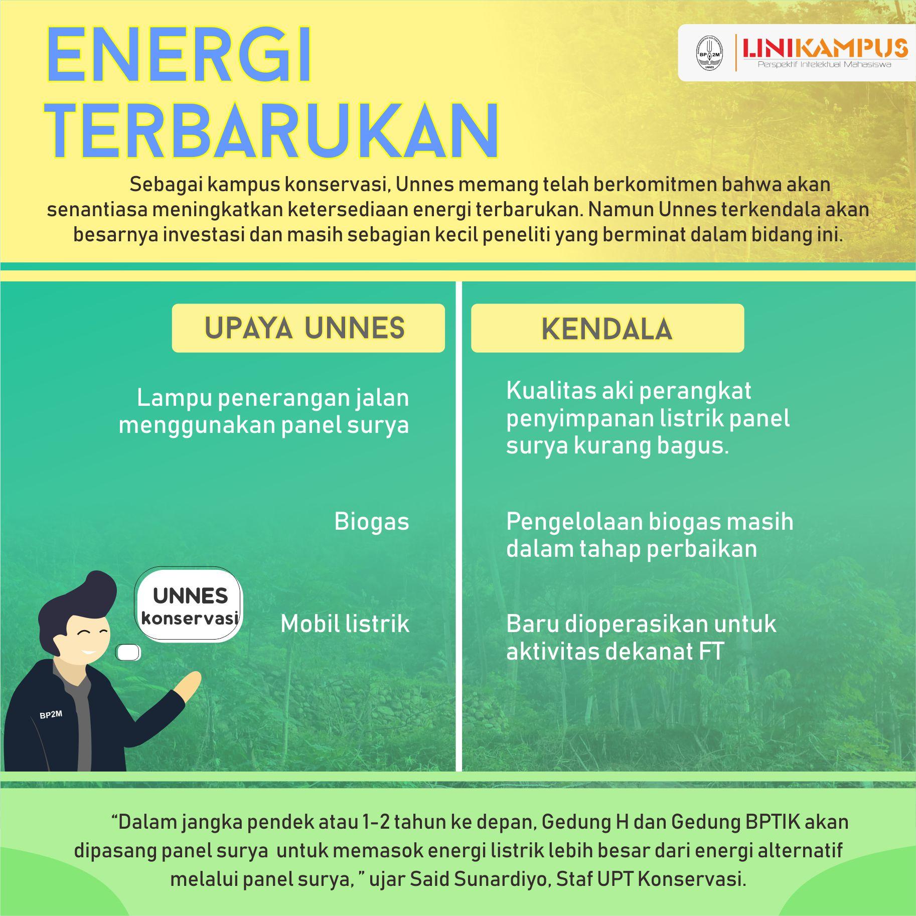 Infografik Energi Terbarukan